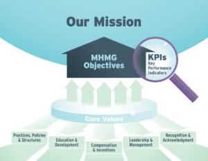 property-management-framework